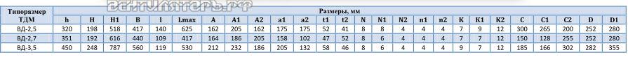 Сводная таблица размеров ВД-2,5