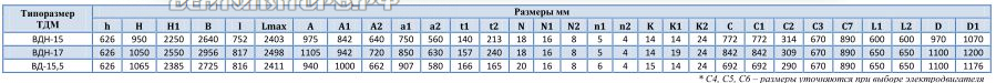 Сводная таблица размеров ВД-15,5