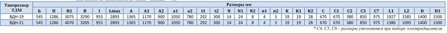 Сводная таблица размеров ВДН-21