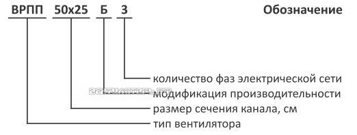 Условное обозначение и наименование вентилятора ВРПП 50х30В