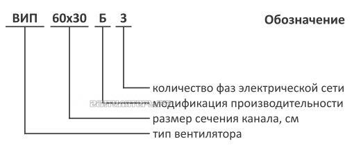 Условное обозначение и наименование вентилятора ВИП 50х30В