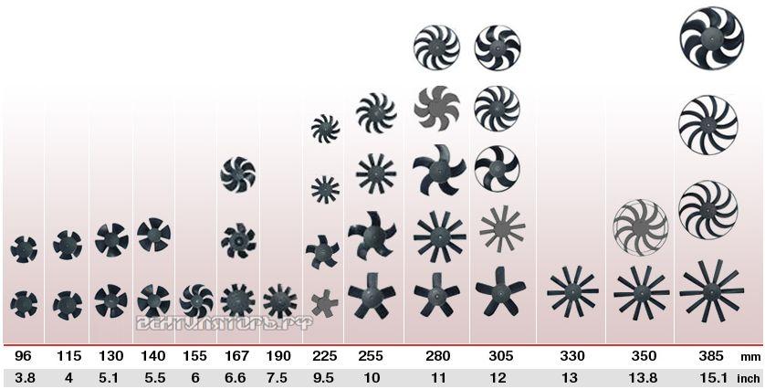 Исполнение и подбор крыльчатки SPAL от размера (дюймы / мм).
