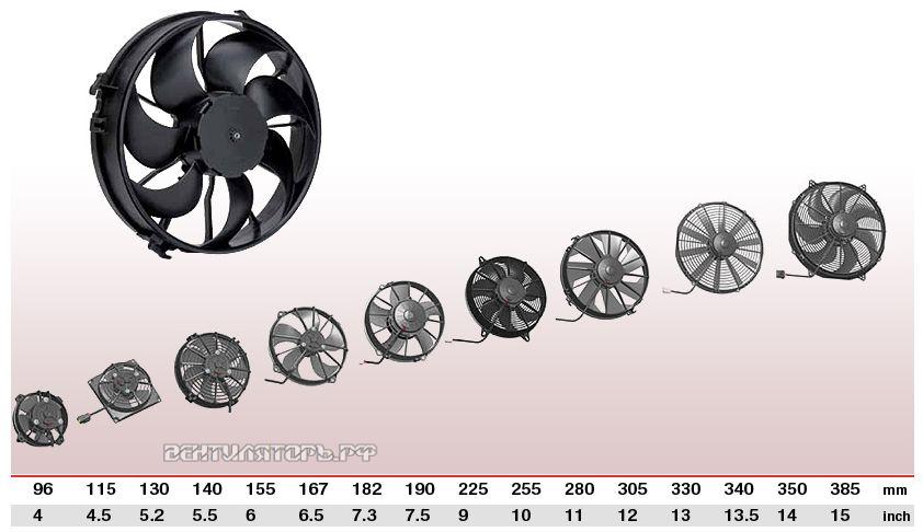 Модельный ряд осевых вентиляторов SPAL. Подбор габаритов (дюйм / мм).