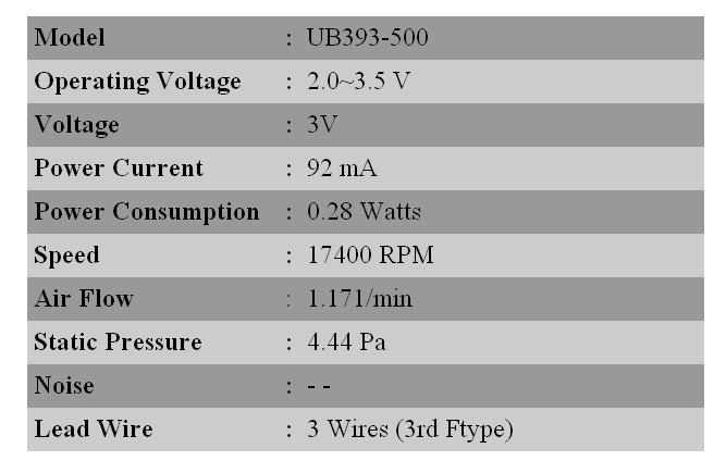 Рабочие параметры Sunon UF3A3-700 10х10х3  осевой