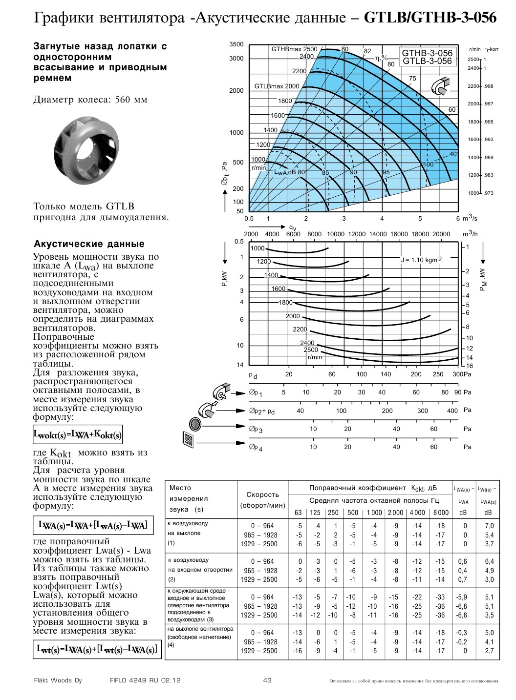 График подбора рабочей точки Flaktwoods GTHB-3-056