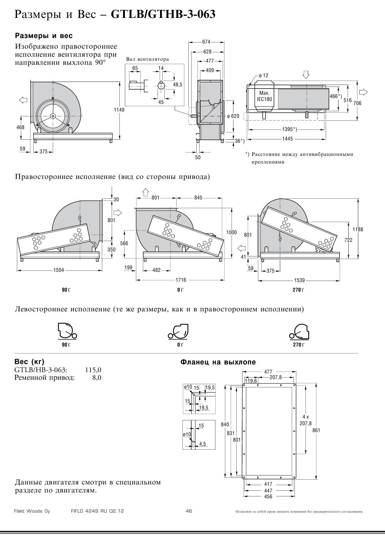 Габаритные и присоединительные размеры Flaktwoods GTHB-3-063