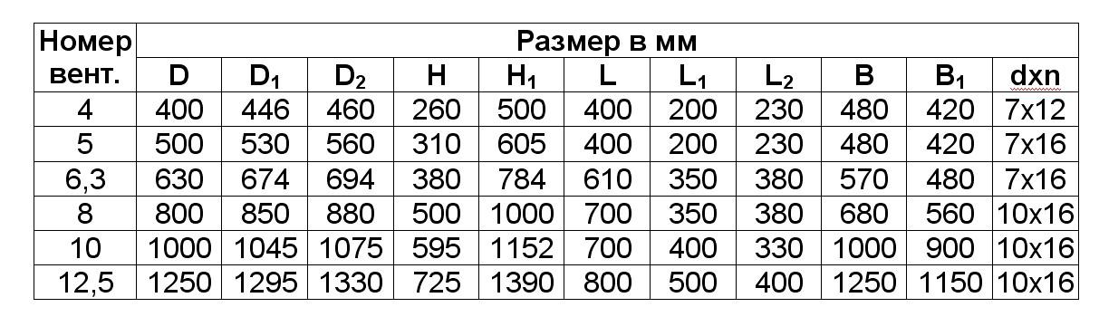 Сводная таблца размеров ВО-25-200-8