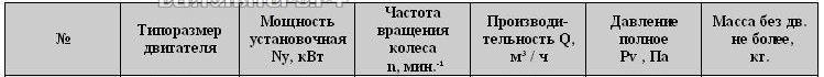 Режимы работы ВР 6-28 №8