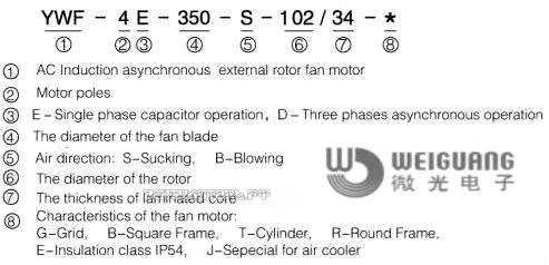Наименование и маркировка серии YWF