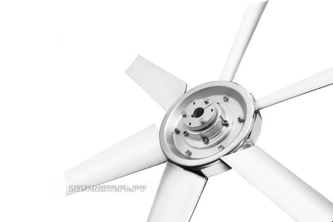 Крыльчатки Серия H вентиляторы от 2 до 14 лопастей подобрать