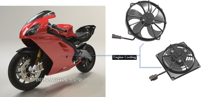 Вентиляторы SPAL автомобильные для обдува