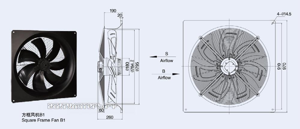 Установочные размеры монтажная плита B1